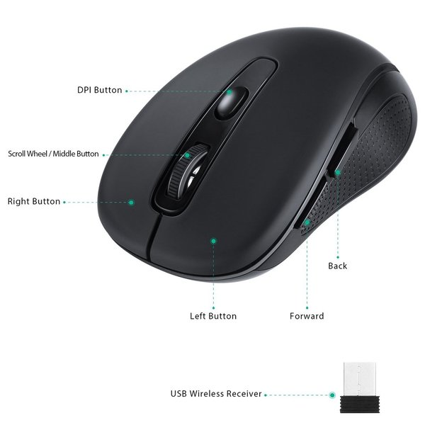 Wireless Mouse 2,4 GHz USB Wireless